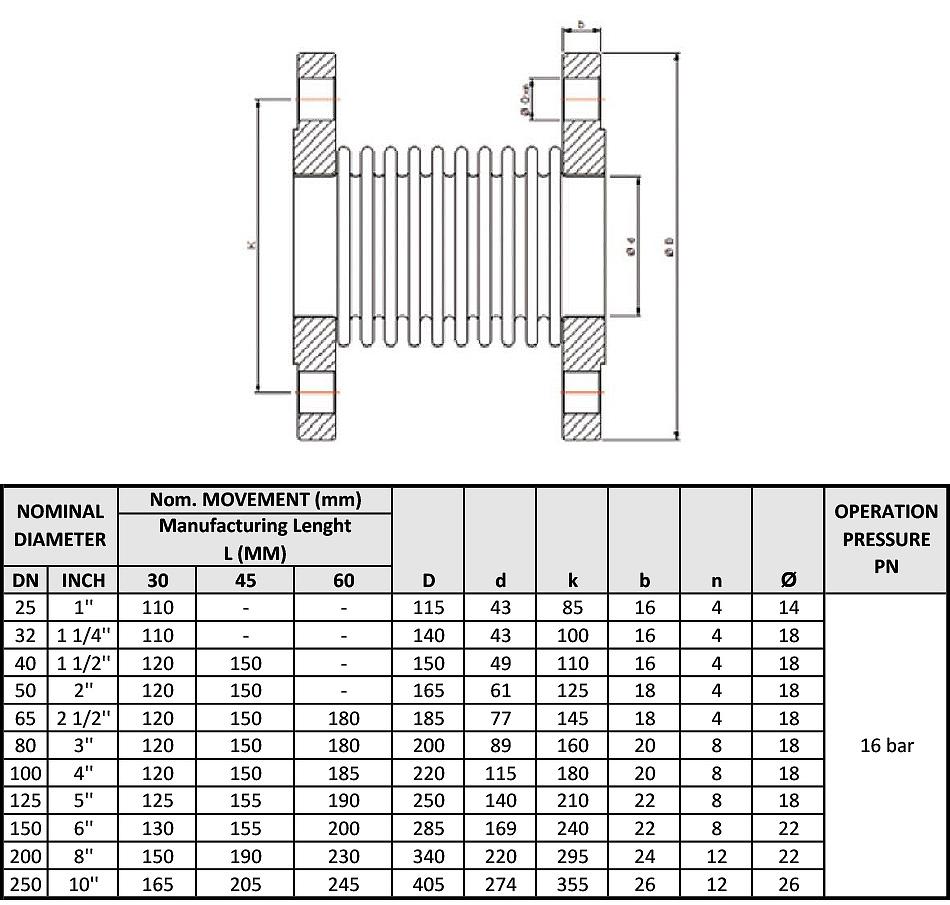 Kuzuflex Compensators Fixed Flange Type