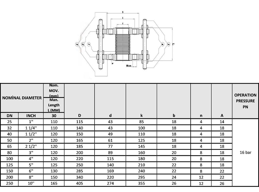Kuzuflex Compensators Lateral Type